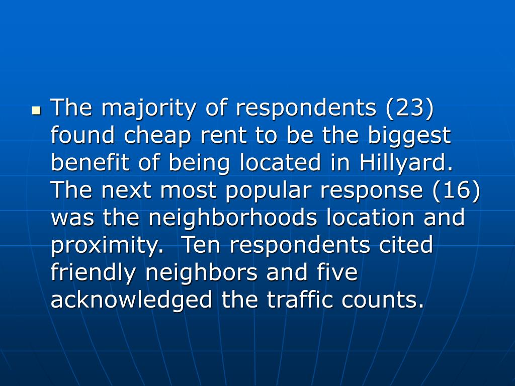 The majority of respondents (23) found cheap rent to be the biggest benefit of being located in Hillyard.  The next most popular response (16) was the neighborhoods location and proximity.  Ten respondents cited friendly neighbors and five acknowledged the traffic counts.