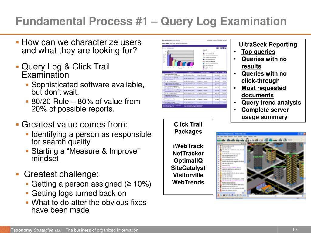 Fundamental Process #1 – Query Log Examination