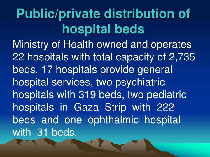 Public/private distribution of hospital beds
