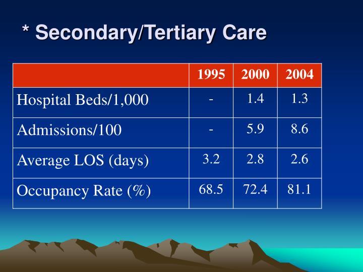 * Secondary/Tertiary Care