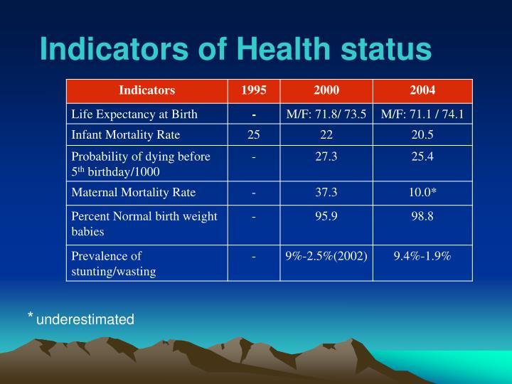 Indicators of Health status