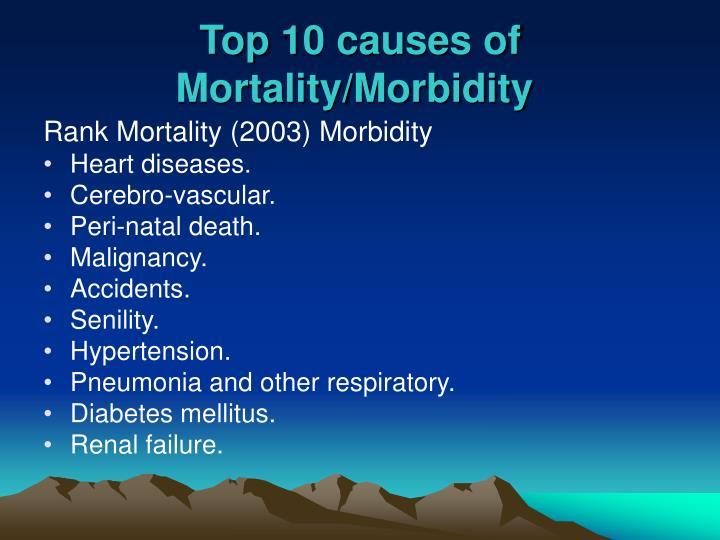 Top 10 causes of Mortality/Morbidity