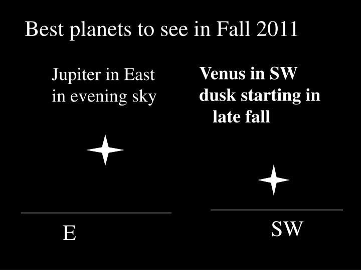 Best planets to see in Fall 2011
