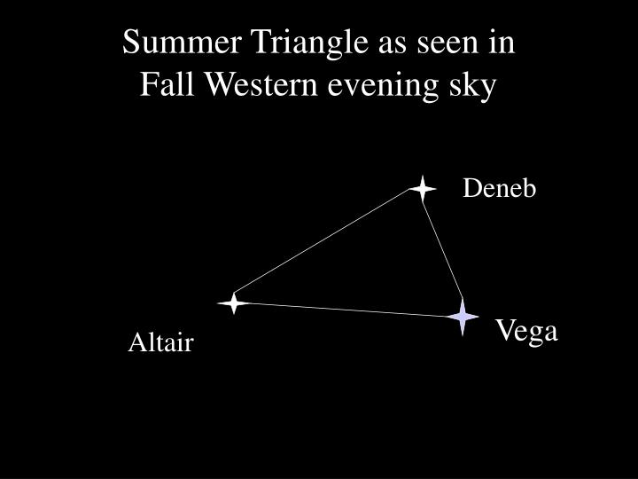 Summer Triangle as seen in