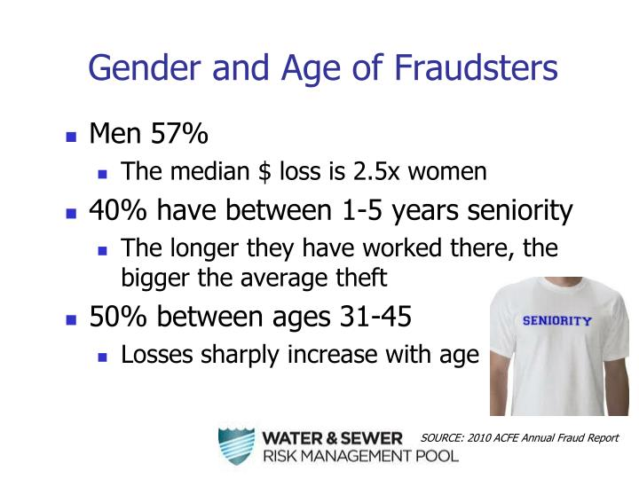 Gender and Age of Fraudsters