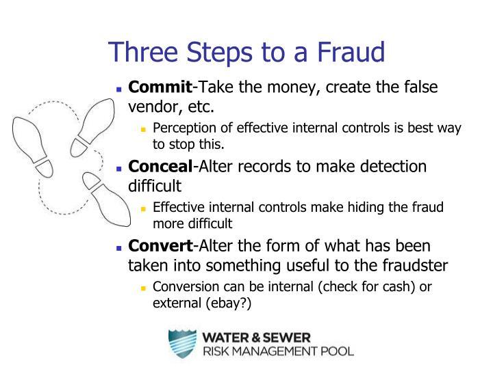 Three Steps to a Fraud