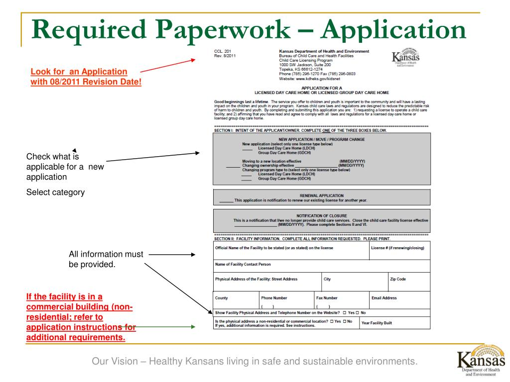 Required Paperwork – Application