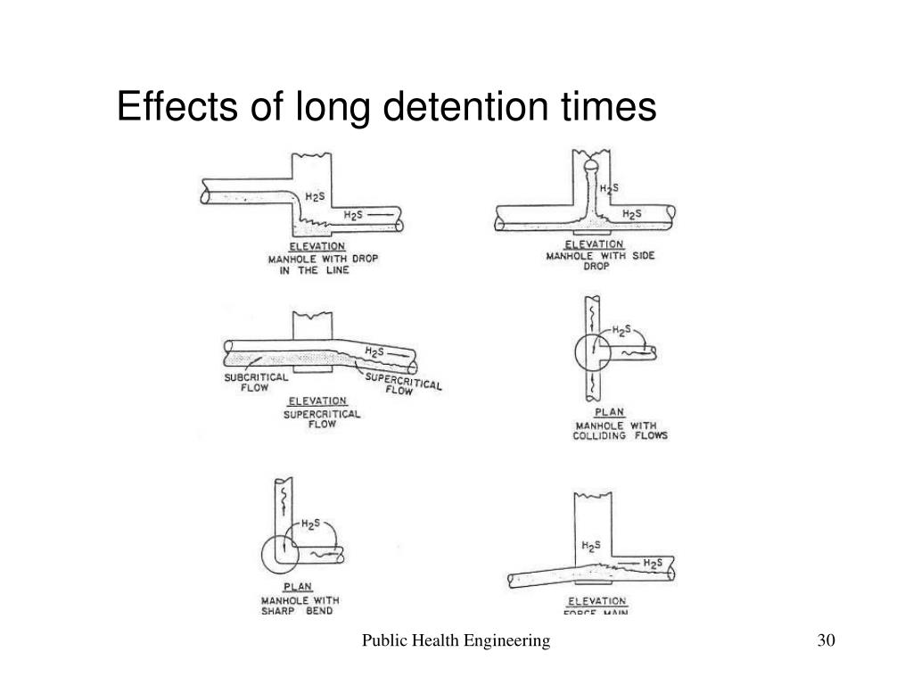Effects of long detention times
