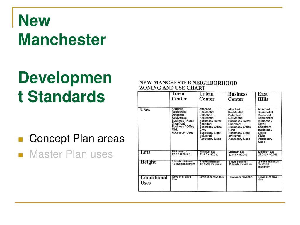 Concept Plan areas