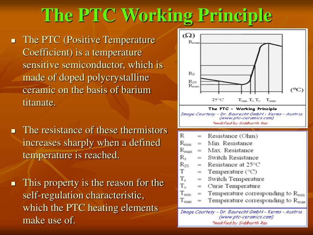 The PTC Working Principle