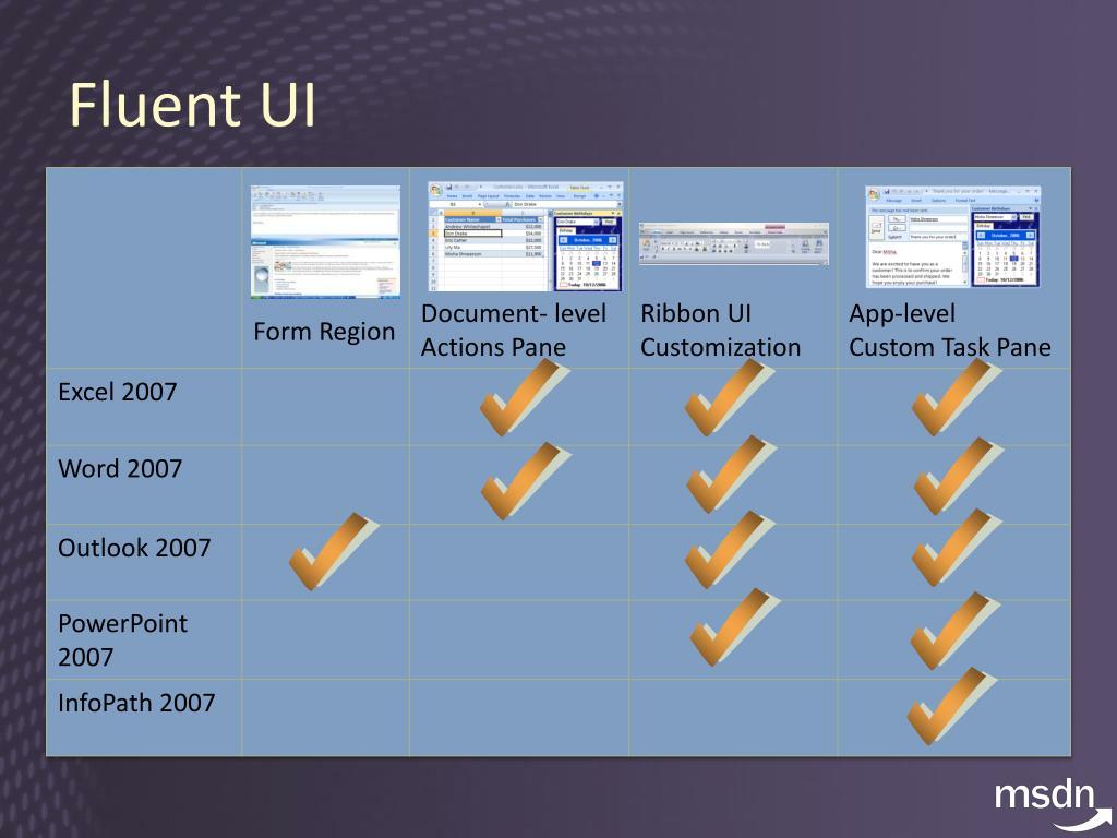 Fluent UI