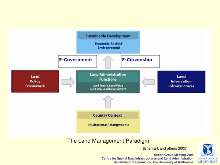The Land Management Paradigm