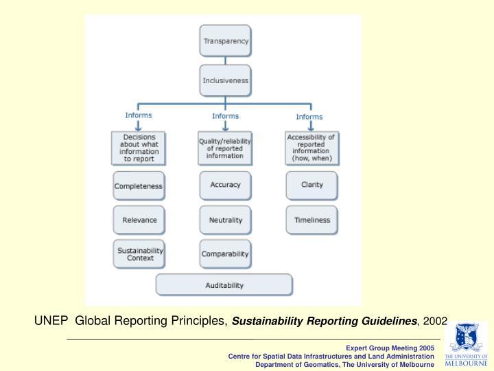 UNEP  Global Reporting Principles,