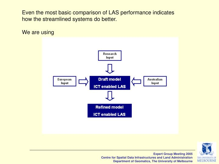 Even the most basic comparison of LAS performance indicates how the streamlined systems do better.