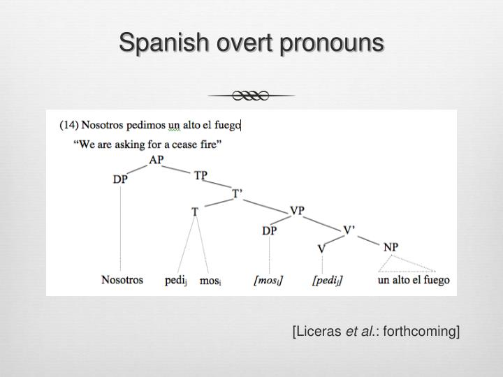 Spanish overt pronouns