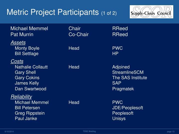 Metric Project Participants