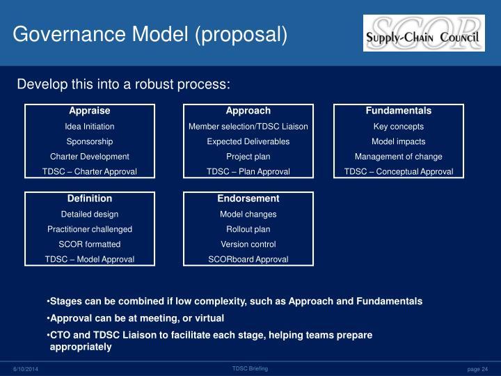 Governance Model (proposal)