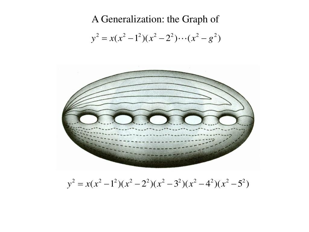 A Generalization: the Graph of