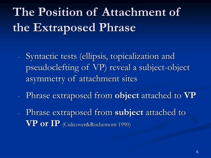 The Position of Attachment of the Extraposed Phrase