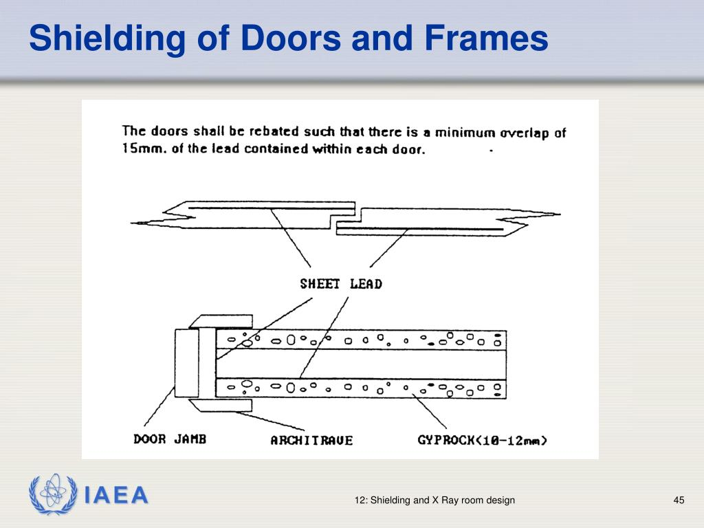 Shielding of Doors and Frames