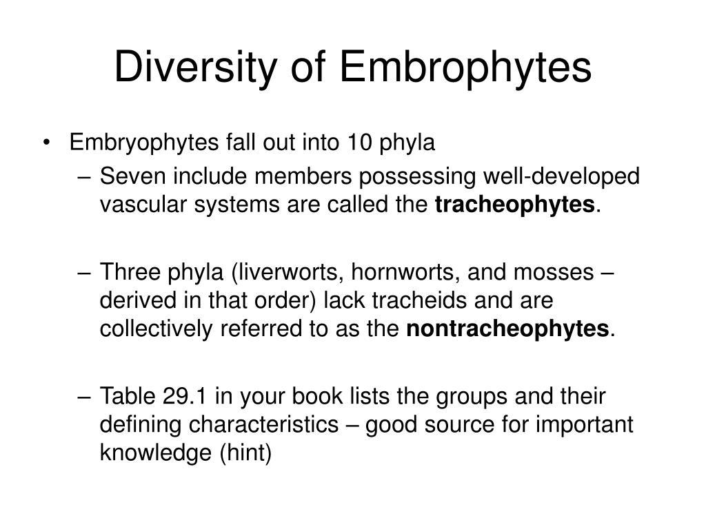 Diversity of Embrophytes