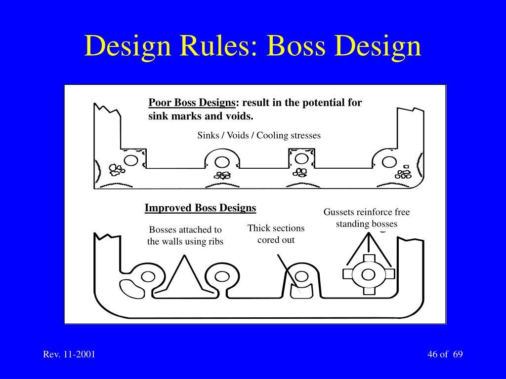 Poor Boss Designs