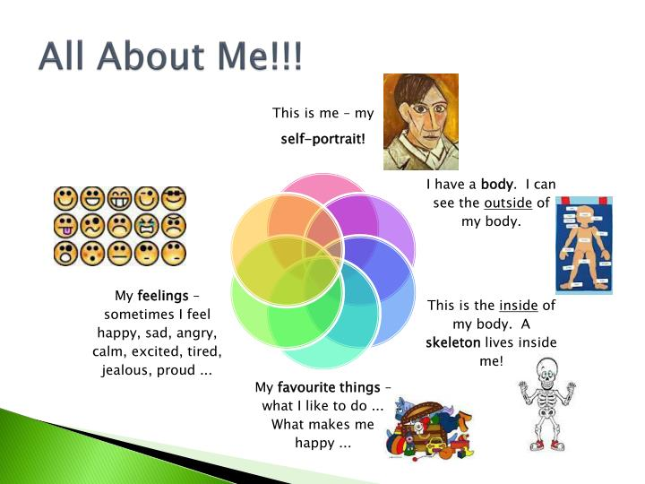 All About Me!!!