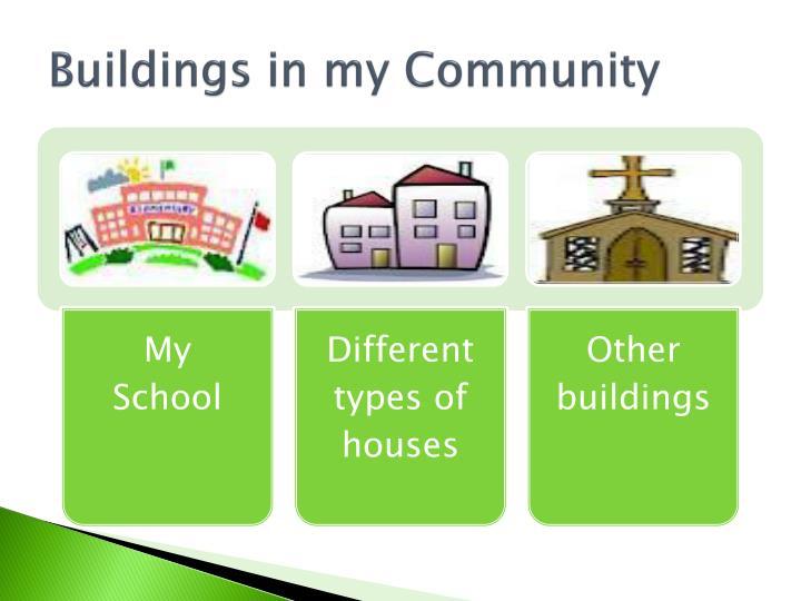 Buildings in my Community