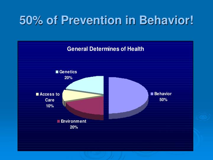 50% of Prevention in Behavior!