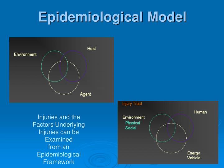 Epidemiological Model