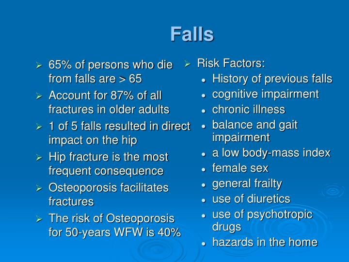 65% of persons who die from falls are > 65
