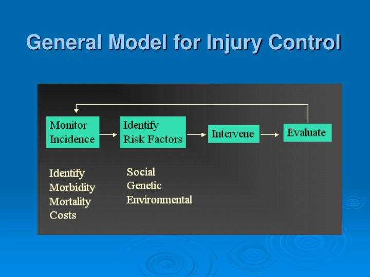 General Model for Injury Control