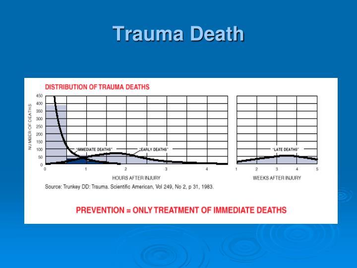 Trauma Death
