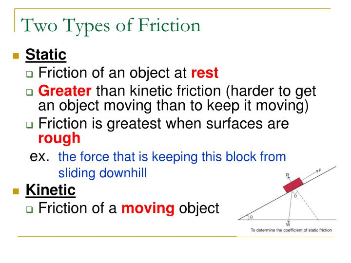 Two Types of Friction