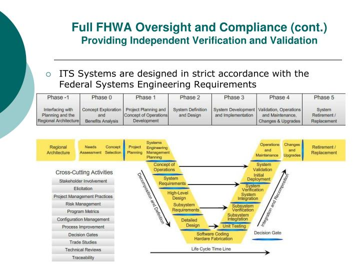 Full FHWA Oversight and Compliance (cont.)