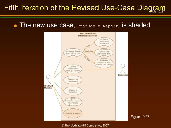 Fifth Iteration of the Revised Use-Case Diagram