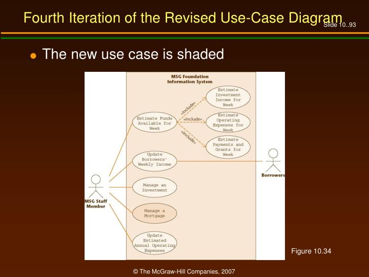 Fourth Iteration of the Revised Use-Case Diagram