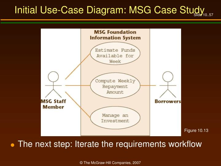 Initial Use-Case Diagram: MSG Case Study