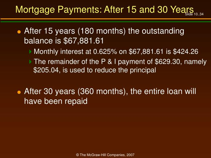 Mortgage Payments: After 15 and 30 Years