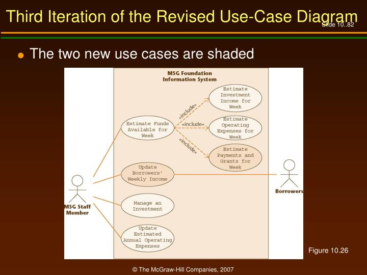 Third Iteration of the Revised Use-Case Diagram