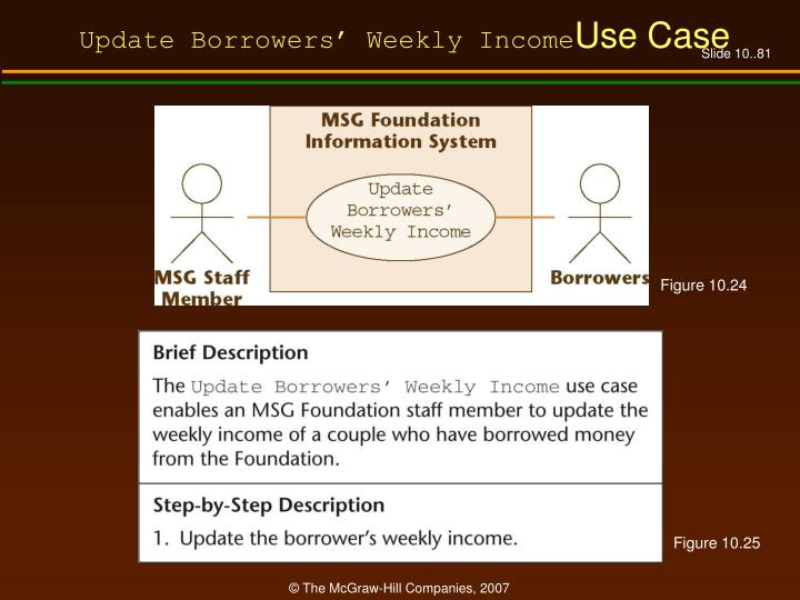 Update Borrowers' Weekly Income