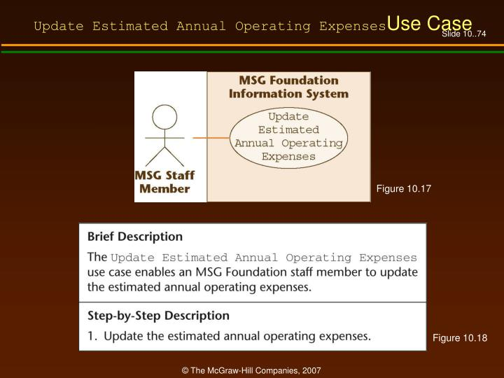 Update Estimated Annual Operating Expenses