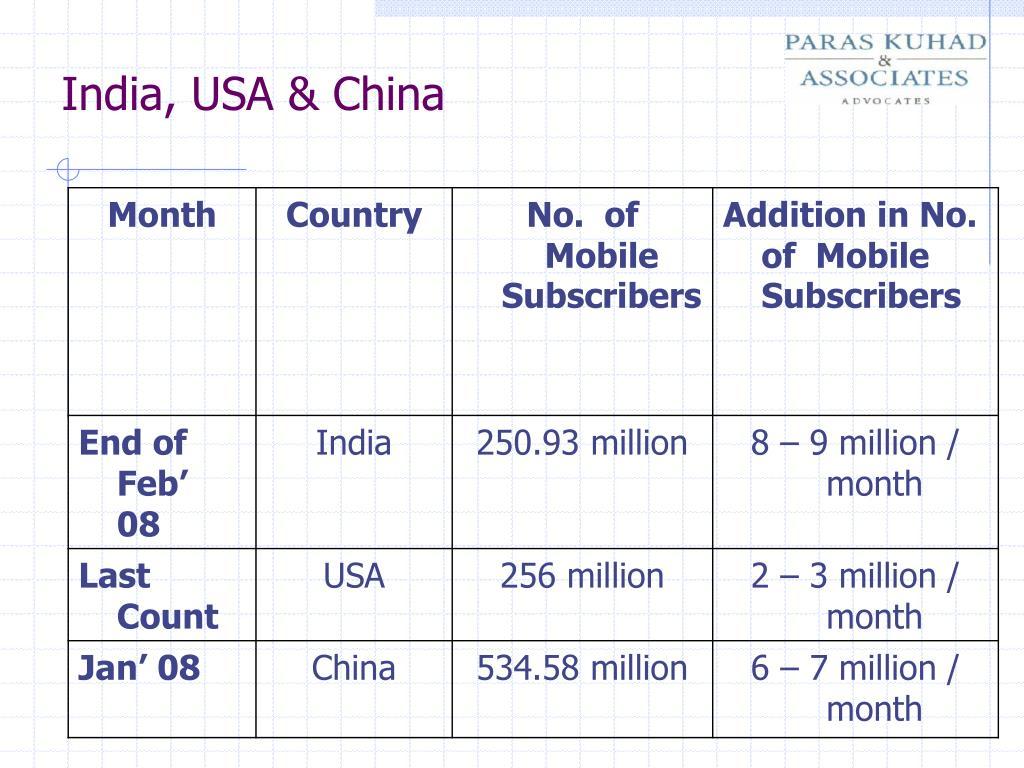 India, USA & China
