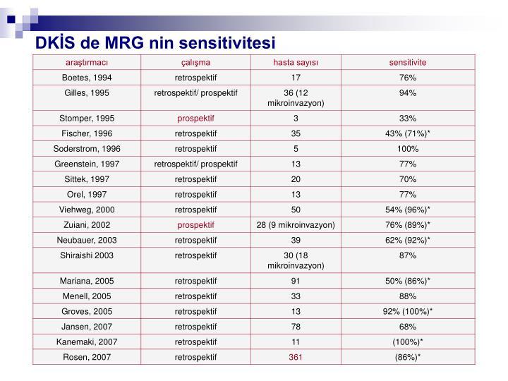DKİS de MRG nin sensitivitesi