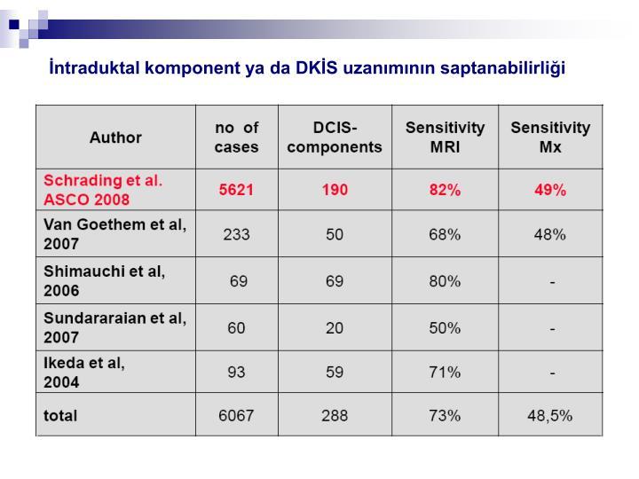 İntraduktal komponent ya da DKİS uzanımının saptanabilirliği