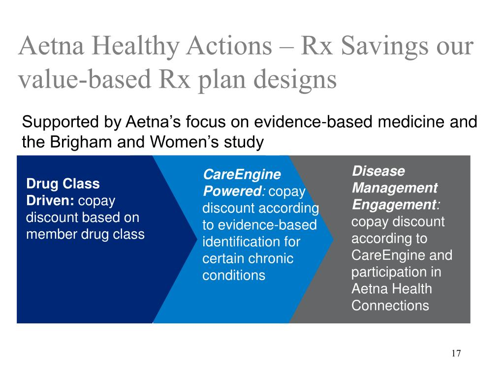 Aetna Healthy Actions – Rx Savings our value-based Rx plan designs