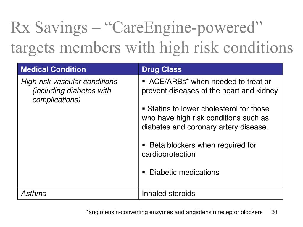"Rx Savings – ""CareEngine-powered"" targets members with high risk conditions"