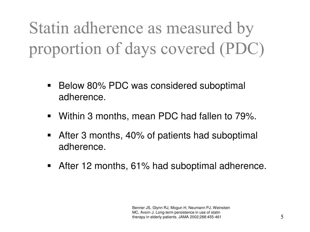 Statin adherence as measured by proportion of days covered (PDC)