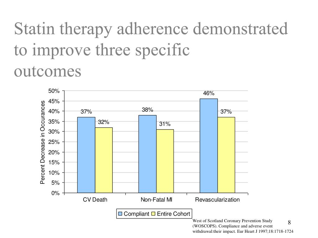 Statin therapy adherence demonstrated to improve three specific                  outcomes