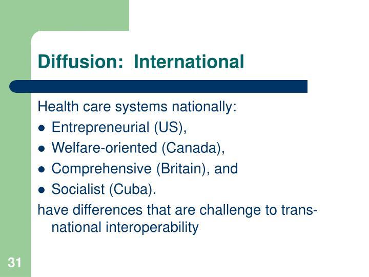 Diffusion:  International